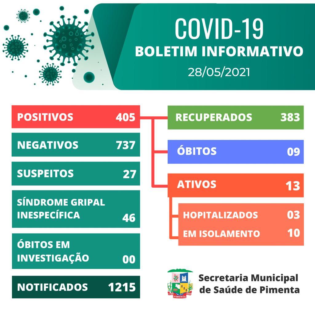 Boletim COVID-19: 28/05/2021 – Prefeitura Municipal de Pimenta